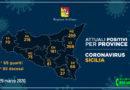 Coronavirus: aggiornamento Sicilia 29 marzo